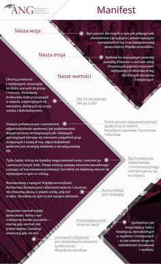 W jednej z naszych facebookowych zakładek pojawił się nasz Manifest! :) Jest to deklaracja naszej wizji, misji i wyznawanych wartości czyli tego na czym budujemy naszą organizację :) zapraszamy do poczytania :)