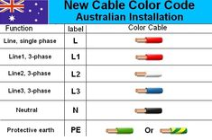 7 best electrical color code wiring diagram images on pinterest rh pinterest com house wiring colour codes india house wiring colour codes nz