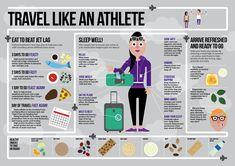 Travel like an athlete1 Travel Tips: Arrive Fresh And Alert