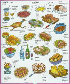 #1351 Parole Inglesi Per Piccoli e Grandi - Illustrated #Dictionary - #FOOD