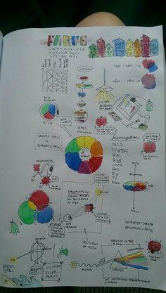 farvelære - farveorden, lys og øje