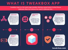 Mike Davis (tweakboxapp) on Pinterest