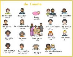 Familieleden (met Arabische vertaling)