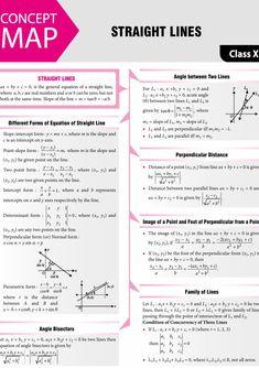 Chemistry Notes, Science Notes, Mathematics Today, Map Math, Math Formula Chart, Chemical Kinetics, Line Math, Math Tutorials, Physics Formulas