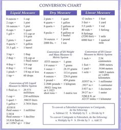 Printable Metric Conversion Table | Printable Metric Conversion ...
