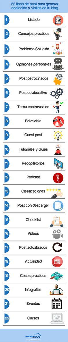 22 tipos de post para generar contenido y visitas en tu Blog #infografia