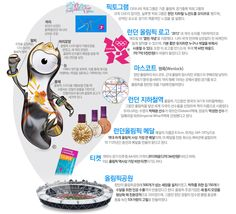알고보면 색다른 2012 런던올림픽의 숨은 이야기 - 조선닷컴 인포그래픽스