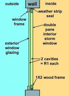 interior house painting #interiorluxurydesign product id:2704157627  #7footinteriordoors
