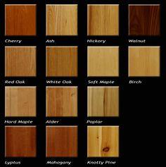 Some Popular types of Wood Used for Furniture | FurnitureRepairman.