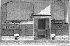 Slater's Patent Steam Kitchen, 1812