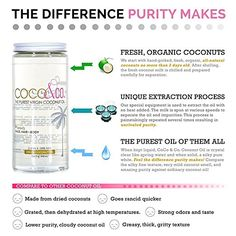 Amazon.com: Pure Organic Virgin Coconut Oil for Hair, Skin, Body, Scalp and Hair Growth By COCO&CO. Cosmetic Grade 100% RAW: Beauty