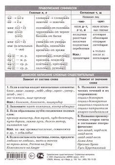 Правописание существительных   iStudy.su