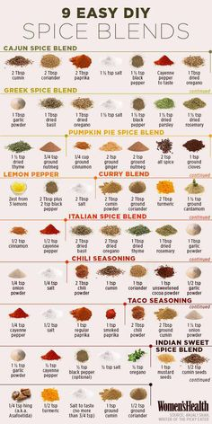 9 easy DIY seasoning mixes spice blends and 16 other useful kitchen cheat sheets Homemade Spices, Homemade Seasonings, Homemade Pizza Sauce, Homemade Italian Seasoning, Homemade Sausage Recipes, Homemade Spice Blends, Homemade Burgers, Homemade Pasta, Greek Spices