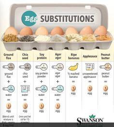 Egg allergy!