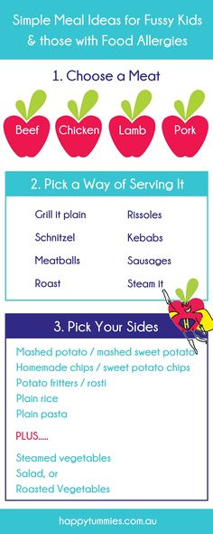 Dinner Ideas for Kids with Food Allergies and Fussy Eaters