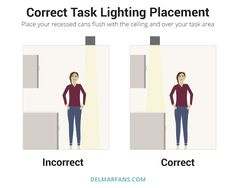 Recessed lighting guide how to select housing and trim pinterest correct and incorrect placement for recessed task lighting aloadofball Gallery