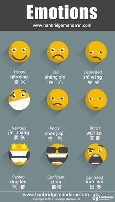 Chinese vocabulary of emotions, 今天你高兴吗? jīn tiān nǐ ɡāo xìnɡ mɑ Mandarin Lessons, Learn Mandarin, Mandarin Duck, Basic Chinese, How To Speak Chinese, China Language, Foreign Language, German Language, Teaching