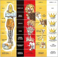 Book of Daniel- my cheat sheet. thank you @Kelly Teske Goldsworthy Teske Goldsworthy McGaha for sharing this with me