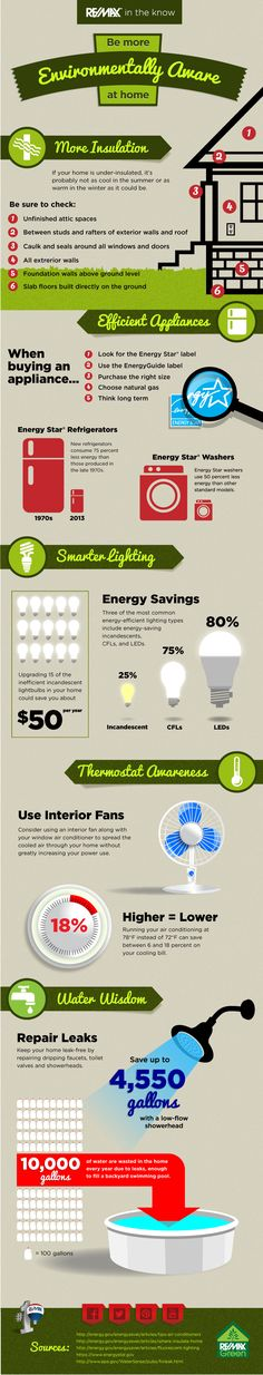 The latest and greatest from RE/MAX in the Know: The Difference One Light Bulb Can Make. See what other tips RE/MAX has to offer to be more environmentally aware at home.