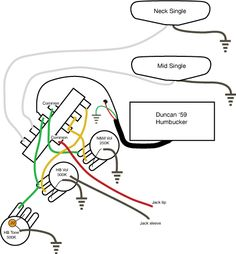 the guitar wiring blog diagrams and tips fat strat mod (fender g&l wiring diagrams 101514d2c1b82c508e jpg