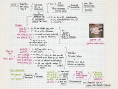 Bloc d´un Metge de Família: Resum de la serologia de l´Hepatitis B