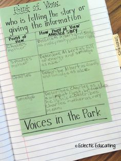 All Things Upper Elementary: Guest Poster, Amy Satterfield: Point of View