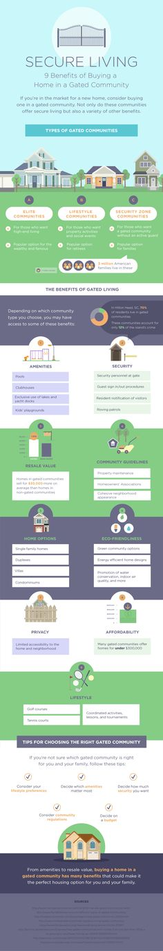 Check out this infographic to see the 9 benefits of living in a gated community.