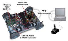 Robotics With Intel Based Processor