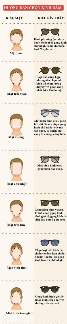Hướng dẫn chọn kính râm theo từng dáng khuôn mặt