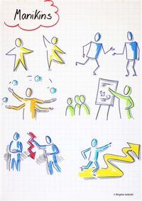 Dipl.-Ing. Brigitte Seibold - Prozess Bilder - Visuelle Protokolle - visual facilitation