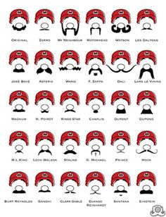 MO-TIVATIONAL MONDAY… Mario mo chart to give you some mo-tivation!