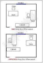 feng shui office layout basic feng shui office desk