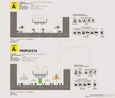 """MTK ESTUDIO: Propuesta de Diseño Urbano """"Concurso Avenida Bolívar Medellín"""""""