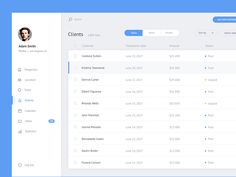 Rentio - Clients View Screen by Yara Velichko - Dribbble