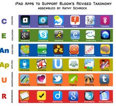 Educational Technology and Mobile Learning: Interesting Graphic Featuring 30+ iPad Apps for Bloom's Taxonomy