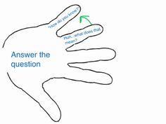 SAQ Hand How-To | This video guides students through the process of answering a STAAR Short Answer Question using a graphic organizer and guiding questions. | http://www.knowmia.com/watch/lesson/22196