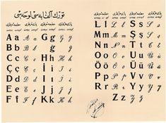 Yeni Türk Alfabesinin tanıtımı. 1929 yılı Harf Devrimi Sonrası Türkiye ~ Tarih Duragı