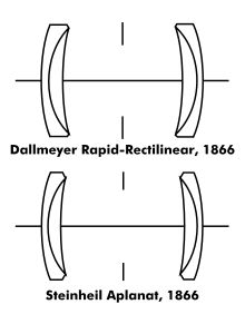 Dallmeyer Rapid-Rectilinear and Steinheil Aplanat 1866, that corrected most optical aberrations, except for spherical and field curvature