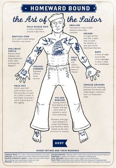 What sailor tattoos mean tatuajes | Spanish tatuajes |tatuajes para mujeres | tatuajes para hombres | diseños de tatuajes http://amzn.to/28PQlav: