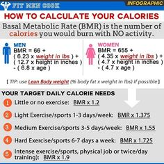 Clueless when it comes to counting calories and determining macros? @Harriet Adkins Men Cook has made me a graphic sheet detailing how to count calories : This is the Basal Metabolic Rate formula and represents the number of calories you would burn if you sat in bed all day. Remember, a calorie is a measure of energy because food helps power your body. Too many calories will be stored as fat, too little calories will lead to fat storage.