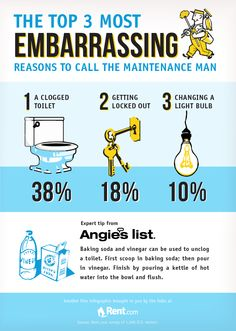 Most Embarrassing Moments in Maintenance Infographic! Have any of these happened to you? #Apartment #ApartmentHunting #HowTo #Apartments #Rent #Renting