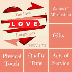 #HowTo Best #Communicate #The5LoveLanguages in Your #Relationship #love #communication #family #marriage
