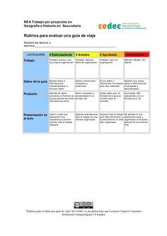 Rúbrica para evaluar la creación y presentación de una guía de viaje by Canal de CeDeC via slideshare