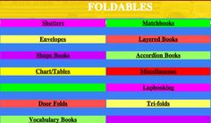 Foldables that can be used to assess students' learning