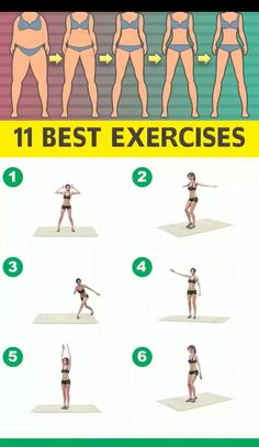 Fitness Workouts, Gym Workout Videos, Gym Workout For Beginners, Fitness Workout For Women, Fitness Goals, Fitness Tips, At Home Workouts, Full Body Gym Workout, Gymnastics Workout