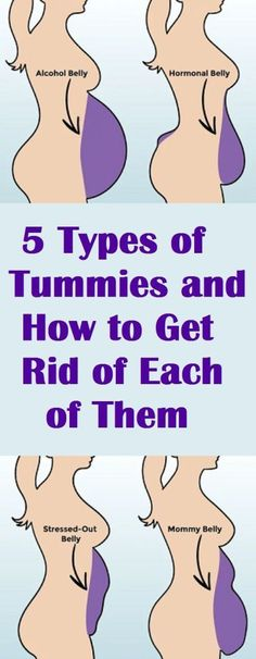 5 Types of Tummies and Ways to Get Rid of Each of Them.Losing fats from tummy is one common goal of many girls and women across the globe. Getting that perfectly toned tummy is all about targeting it corre. Health And Beauty, Health And Wellness, Health Tips, Health Care, Health Fitness, Personal Wellness, Healthy Beauty, Fitness Diet, Key Health