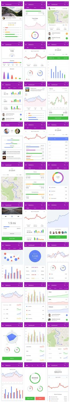 Material Design UI Kit on Behance Android Material Design, Android App Design, Android Ui, Web Design, App Ui Design, Dashboard Design, Material Design Dashboard, Gui Interface, Interface Design