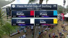 Vans World Cup, Round Three, Heat 6