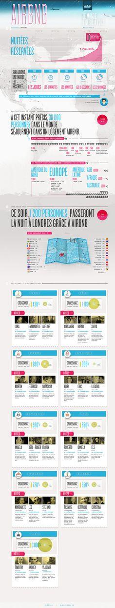 El ecosistema de ecommerce+ de airbnb