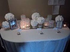 candles photos hydrangeas